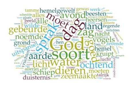Wordle met de woorden van het scheppingsverhaal